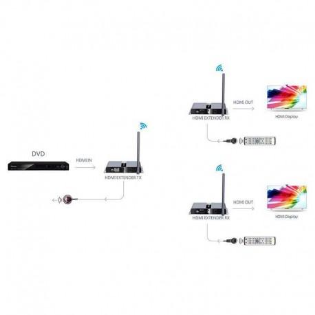 NEC MultiSync ® V323-3