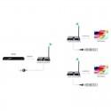 NEC MultiSync ® V323-3 32'' Geniş Formatlı Ekran