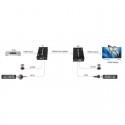 NEC MultiSync ® C651Q 65'' Geniş Formatlı Ekran