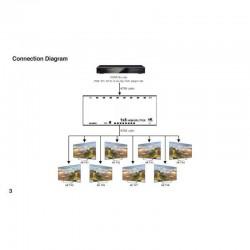 NEC PE455WL Lazer Projeksiyon Cihazı
